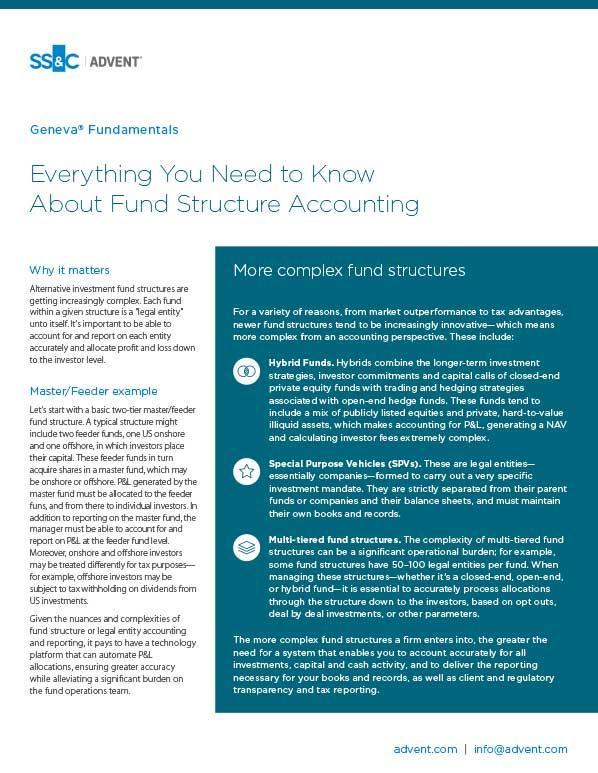 poster image for <p>Everything You Need to Know About Fund Structure Accounting</p>