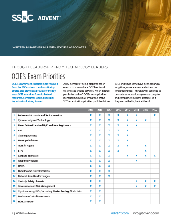 poster image for OCIE's Exam Priorities