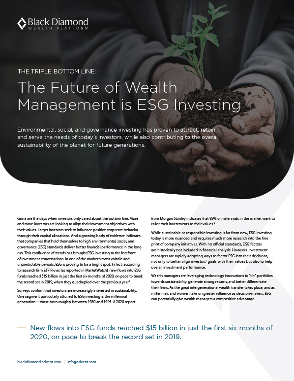poster image for The Triple Bottom Line: The Future of Wealth Management is ESG Investing