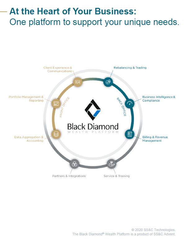 Black Diamond's Top 5 Key Differentiators