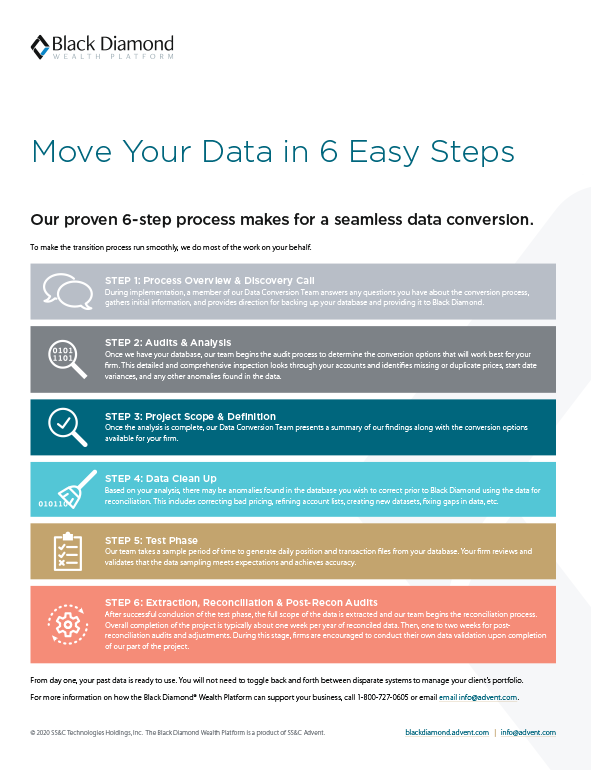 6-step Data Conversion Process Brief