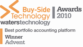 Advent received top honors from Buy-Side Technology magazine for the fourth consecutive year